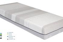 ST4000 ClimaComfort Matras